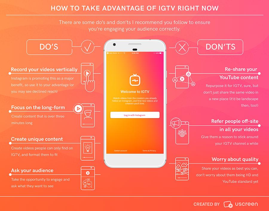Wat is IGTV Instagram TV